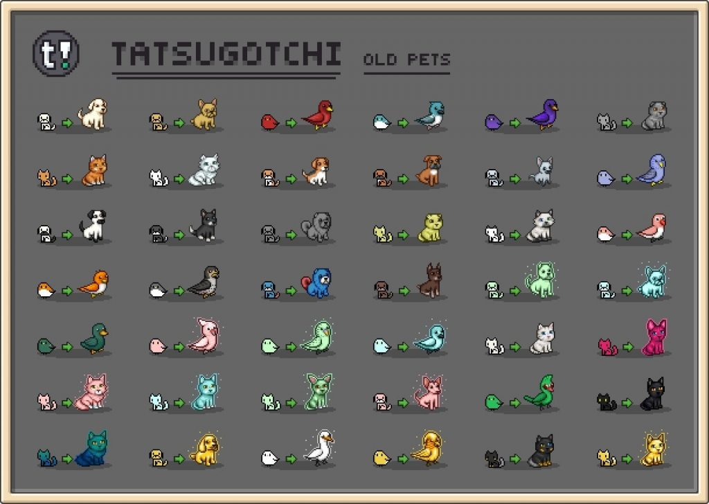 Tatsugotchi old pets vs new pets with bot commands